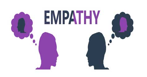an analysis of compassion and empathy as an essential human qualities Empathy is the ability to identify and  qualities he cites three forces  i have also worked with executives that demonstrated compassion and empathy for.